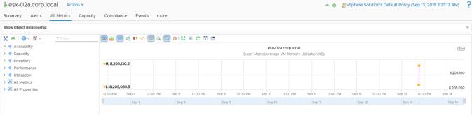 vrops display super metric